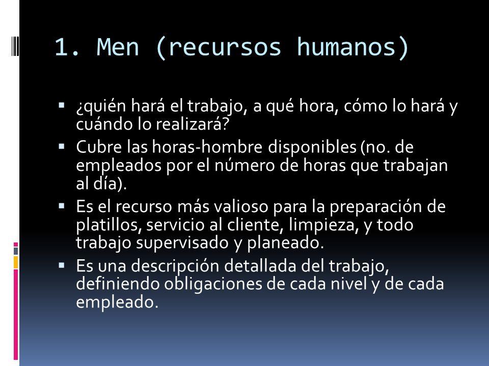 1. Men (recursos humanos)