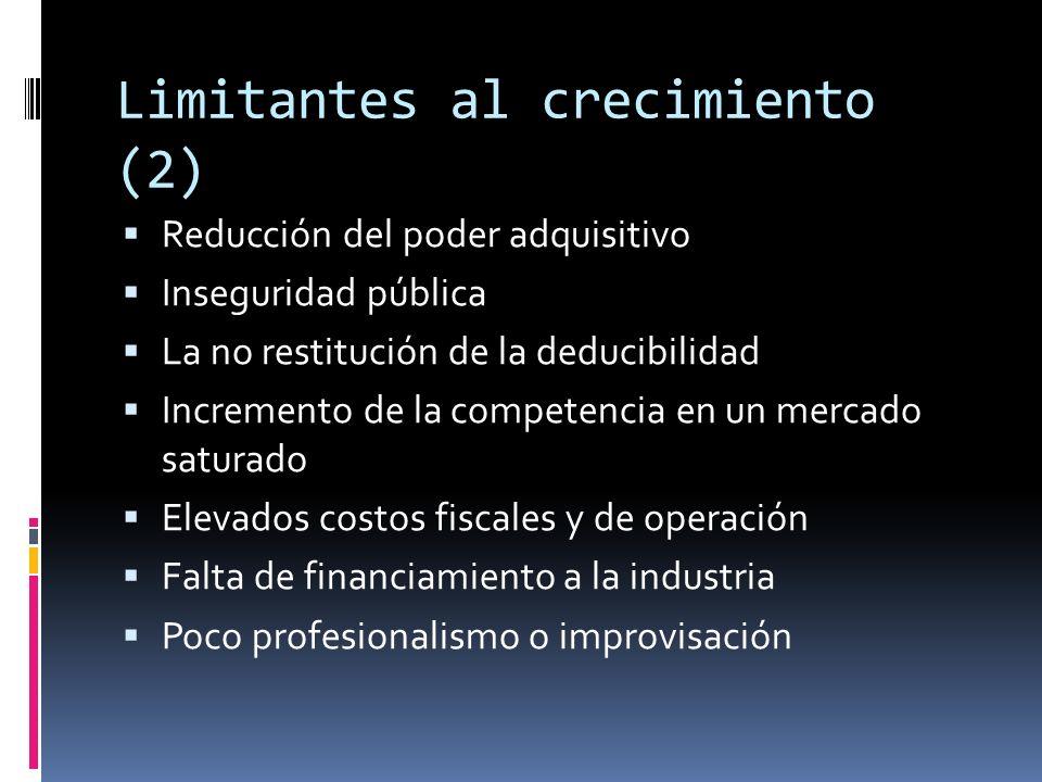 Limitantes al crecimiento (2)