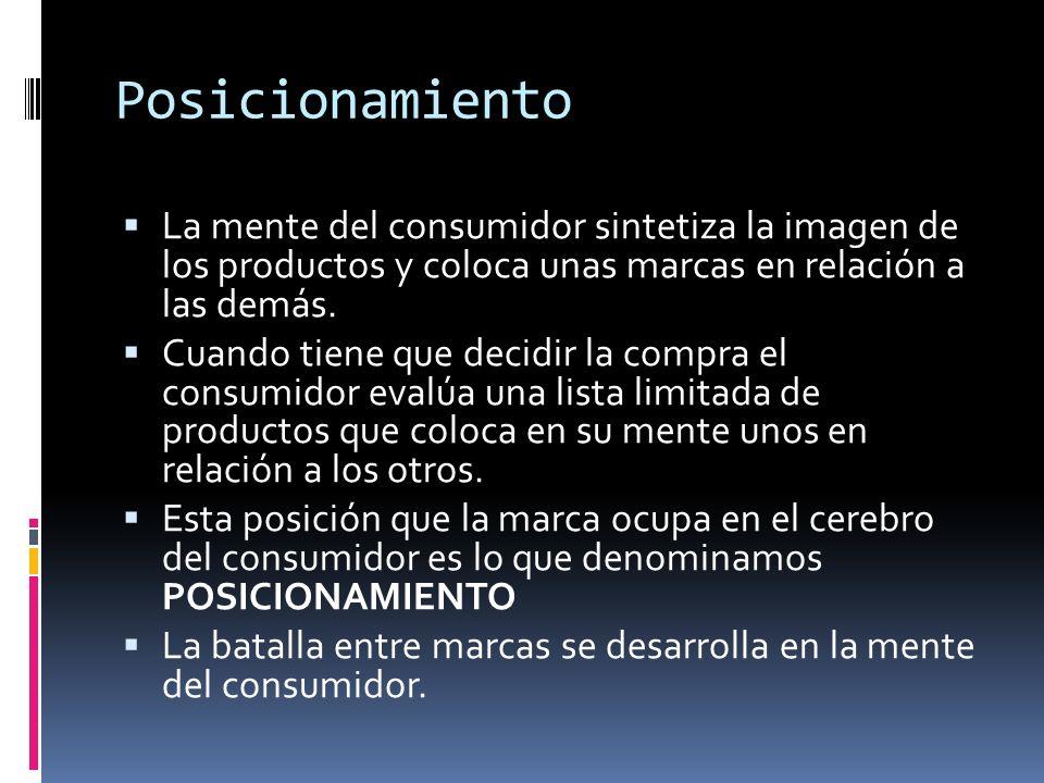 Posicionamiento La mente del consumidor sintetiza la imagen de los productos y coloca unas marcas en relación a las demás.