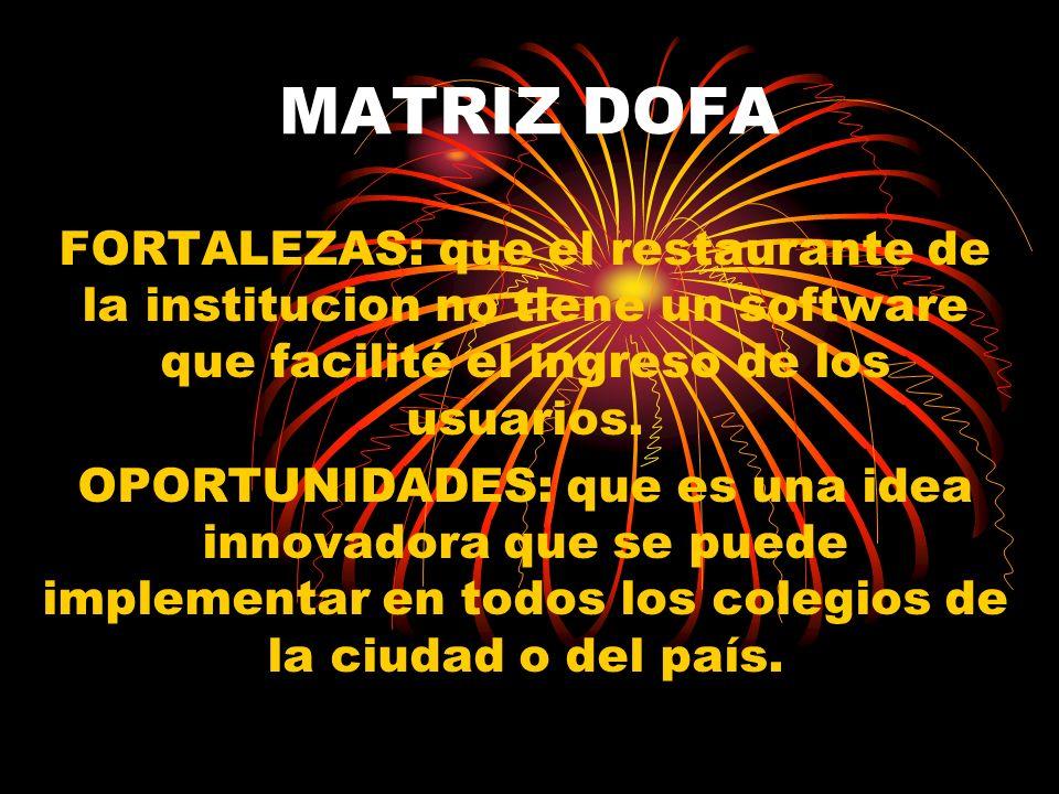 MATRIZ DOFAFORTALEZAS: que el restaurante de la institucion no tiene un software que facilité el ingreso de los usuarios.