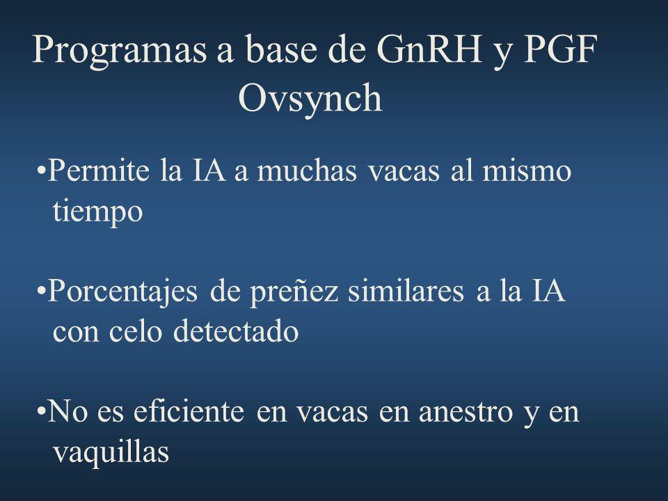 Programas a base de GnRH y PGF