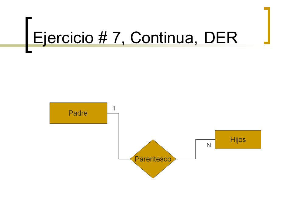 Ejercicio # 7, Continua, DER
