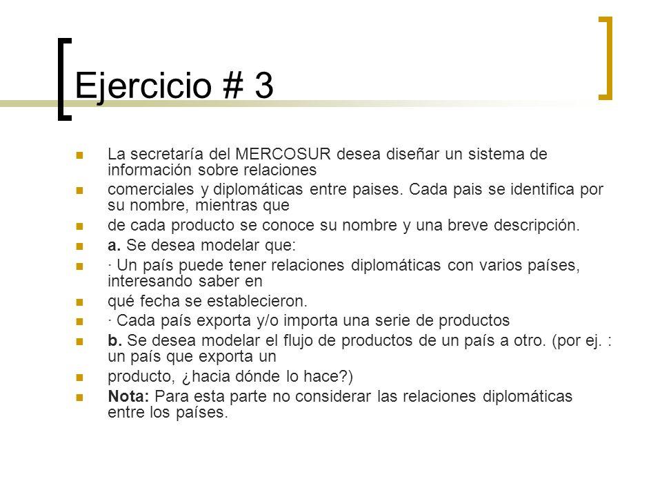 Ejercicio # 3 La secretaría del MERCOSUR desea diseñar un sistema de información sobre relaciones.
