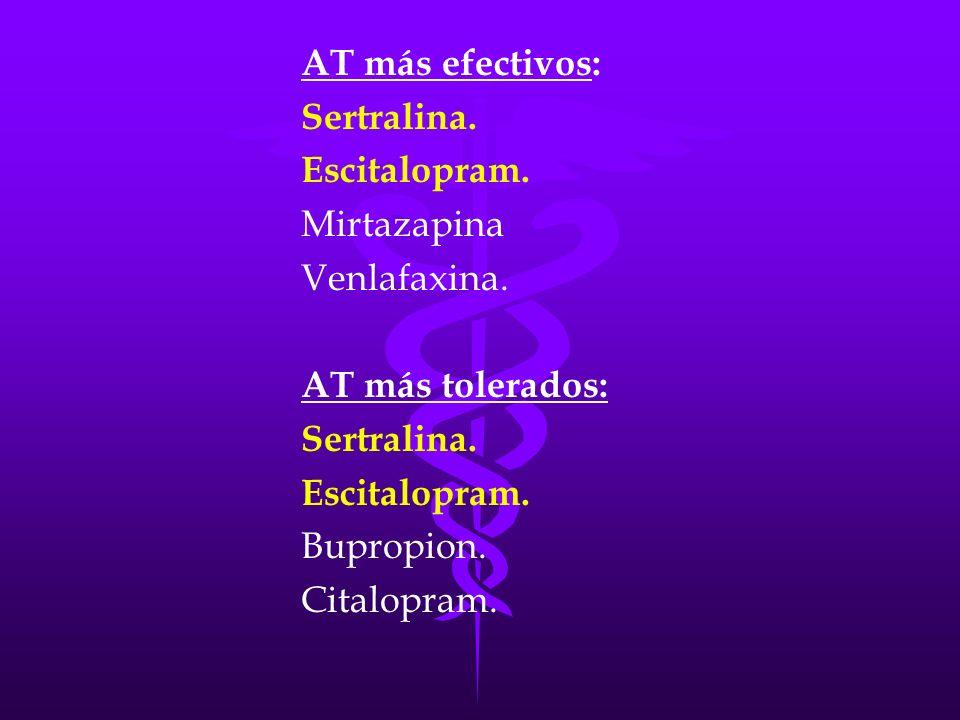 AT más efectivos: Sertralina. Escitalopram. Mirtazapina. Venlafaxina. AT más tolerados: Bupropion.