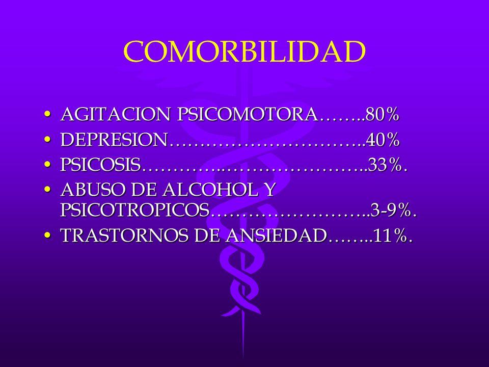 COMORBILIDAD AGITACION PSICOMOTORA……..80% DEPRESION…………………………..40%