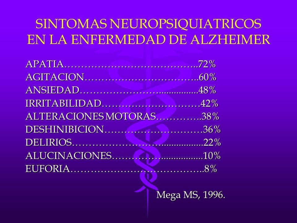 SINTOMAS NEUROPSIQUIATRICOS EN LA ENFERMEDAD DE ALZHEIMER