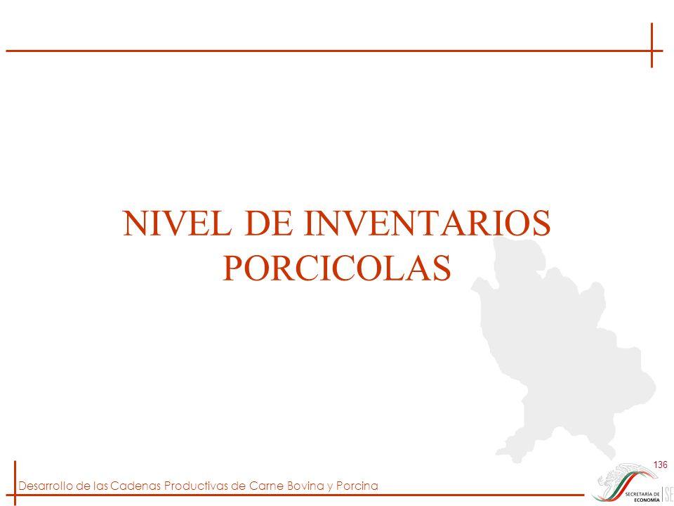NIVEL DE INVENTARIOS PORCICOLAS