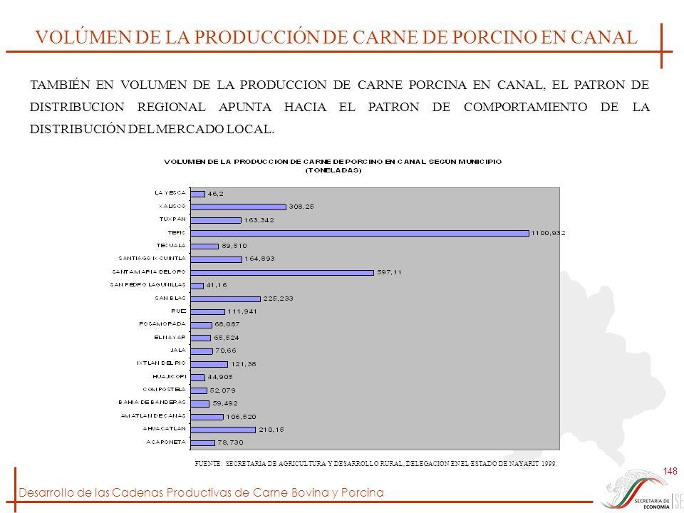 VOLÚMEN DE LA PRODUCCIÓN DE CARNE DE PORCINO EN CANAL