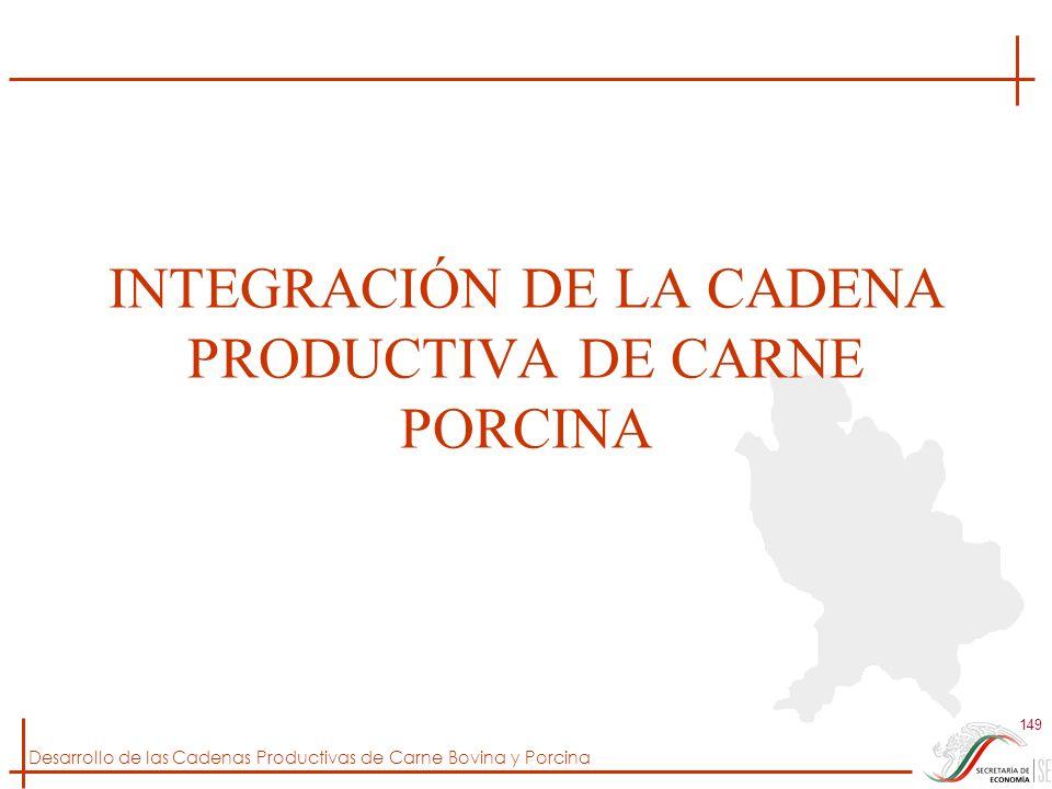 INTEGRACIÓN DE LA CADENA PRODUCTIVA DE CARNE PORCINA