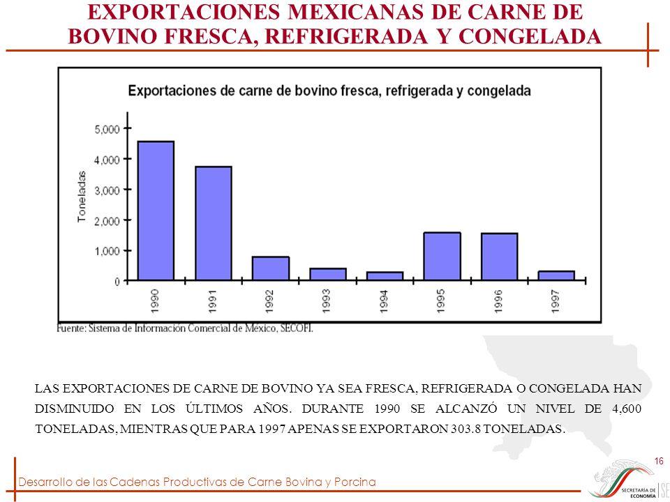 EXPORTACIONES MEXICANAS DE CARNE DE BOVINO FRESCA, REFRIGERADA Y CONGELADA