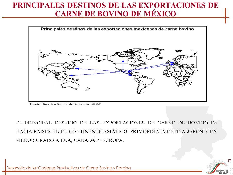 PRINCIPALES DESTINOS DE LAS EXPORTACIONES DE CARNE DE BOVINO DE MÉXICO
