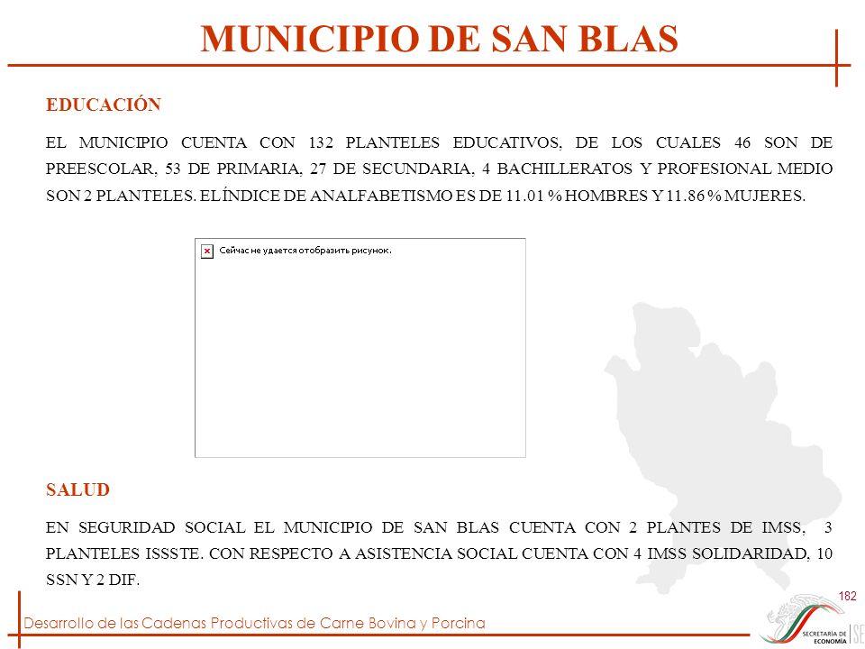 MUNICIPIO DE SAN BLAS EDUCACIÓN SALUD