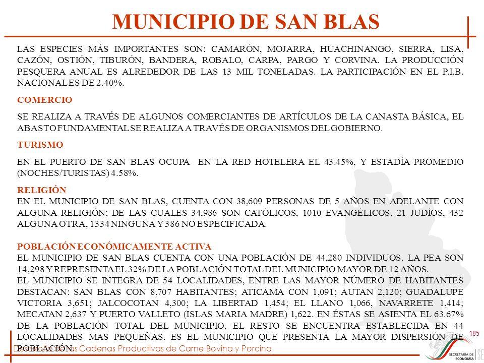 MUNICIPIO DE SAN BLAS