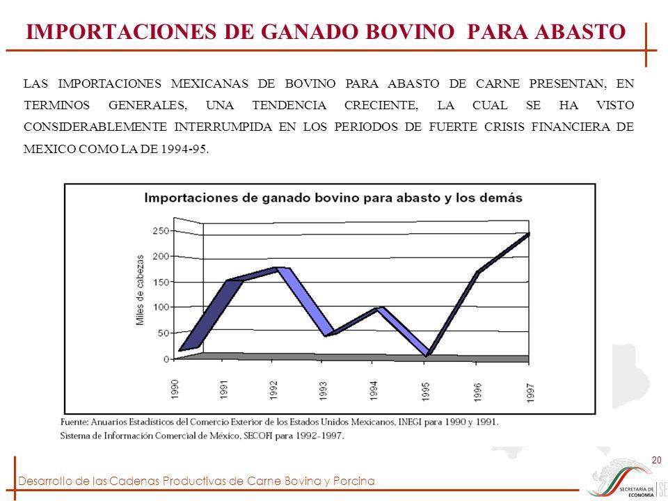 IMPORTACIONES DE GANADO BOVINO PARA ABASTO