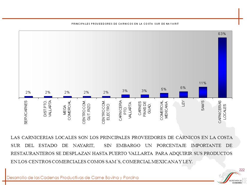 LAS CARNICERIAS LOCALES SON LOS PRINCIPALES PROVEEDORES DE CÁRNICOS EN LA COSTA SUR DEL ESTADO DE NAYARIT, SIN EMBARGO UN PORCENTAJE IMPORTANTE DE RESTAURANTEROS SE DESPLAZAN HASTA PUERTO VALLARTA PARA ADQUIRIR SUS PRODUCTOS EN LOS CENTROS COMERCIALES COMOS SAM´S, COMERCIAL MEXICANA Y LEY.