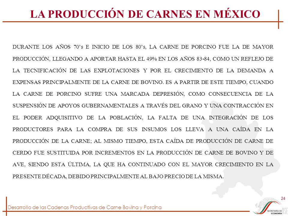 LA PRODUCCIÓN DE CARNES EN MÉXICO