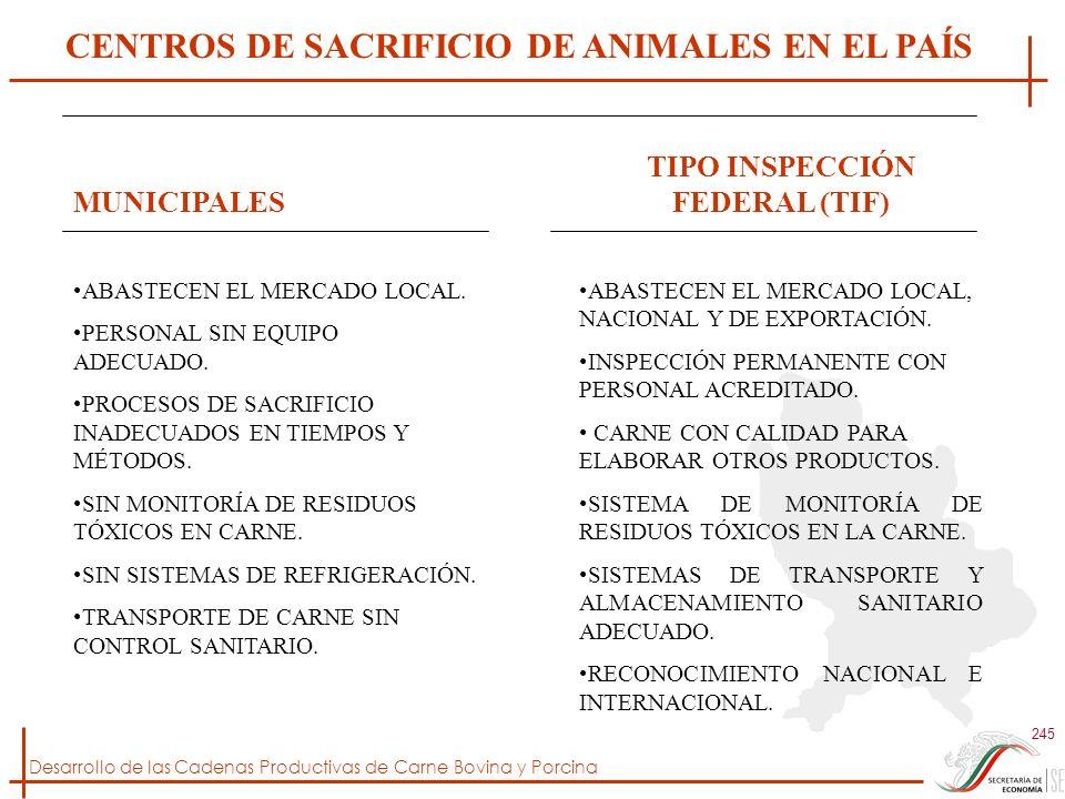 CENTROS DE SACRIFICIO DE ANIMALES EN EL PAÍS