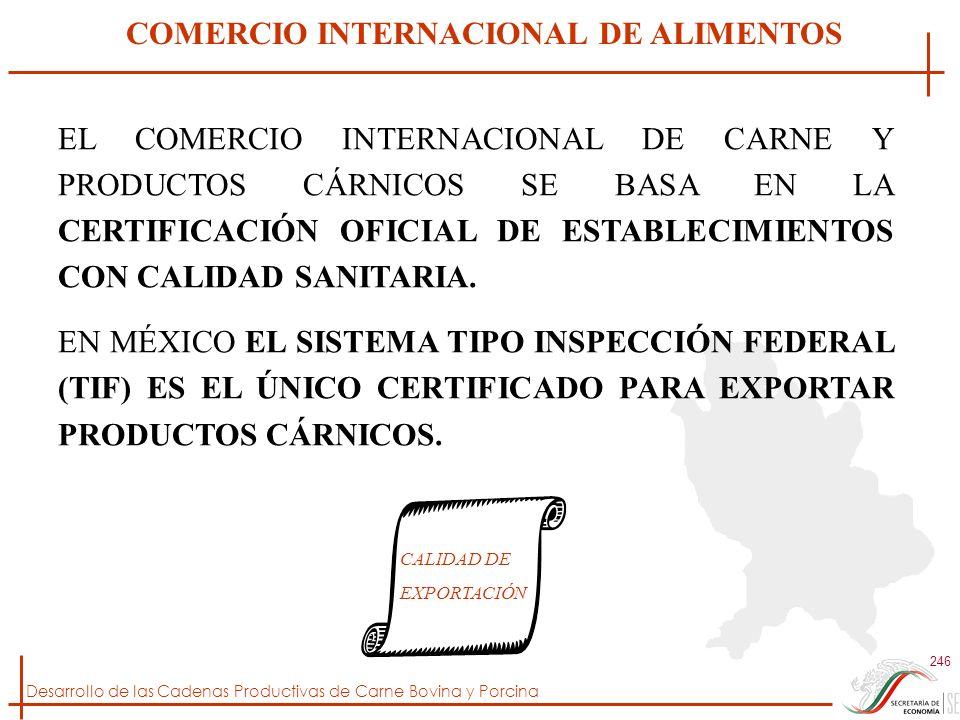 COMERCIO INTERNACIONAL DE ALIMENTOS