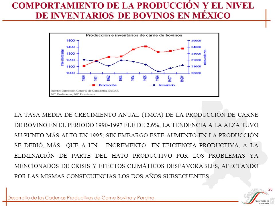 COMPORTAMIENTO DE LA PRODUCCIÓN Y EL NIVEL DE INVENTARIOS DE BOVINOS EN MÉXICO