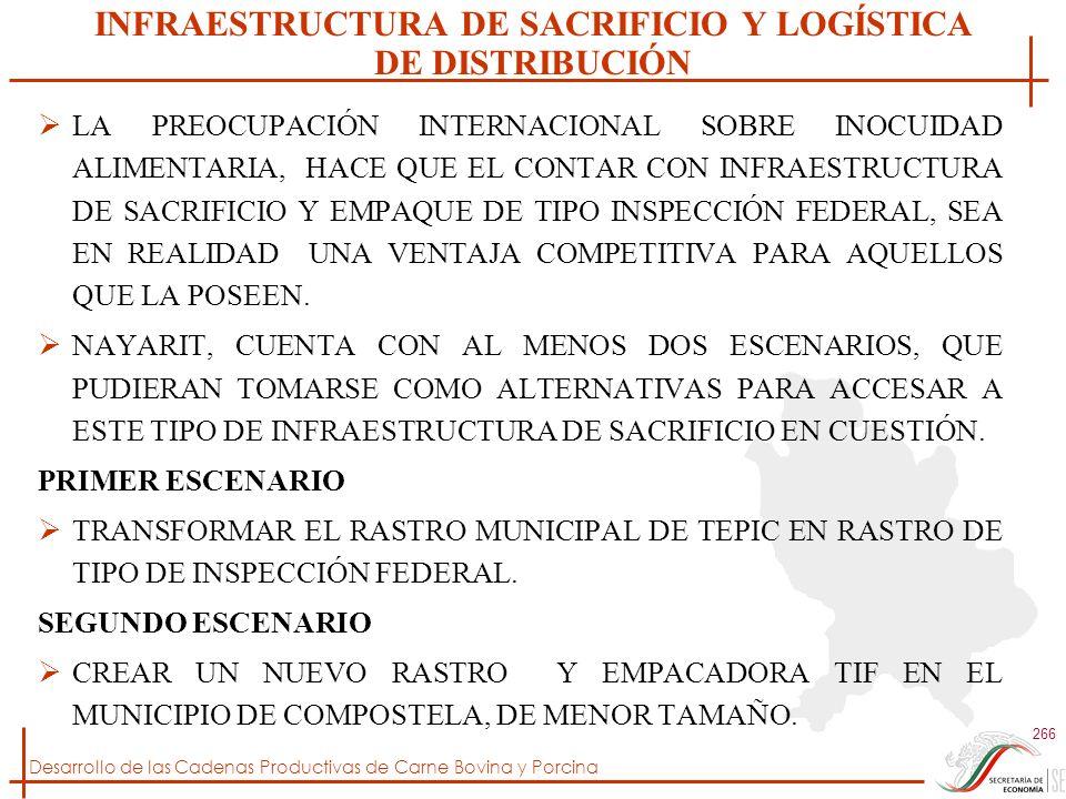INFRAESTRUCTURA DE SACRIFICIO Y LOGÍSTICA DE DISTRIBUCIÓN