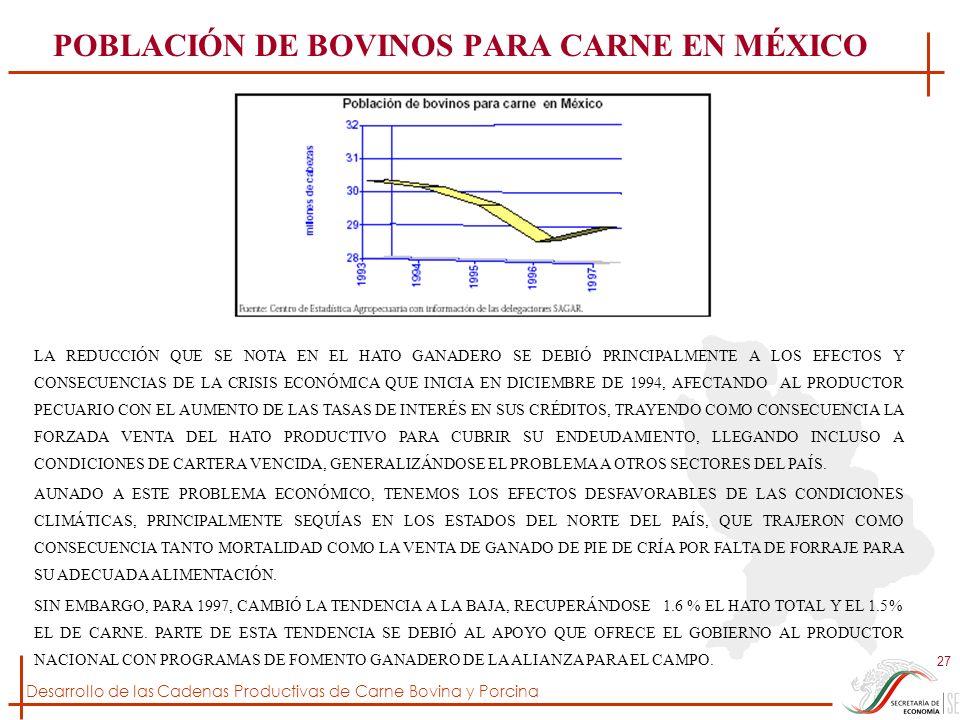 POBLACIÓN DE BOVINOS PARA CARNE EN MÉXICO
