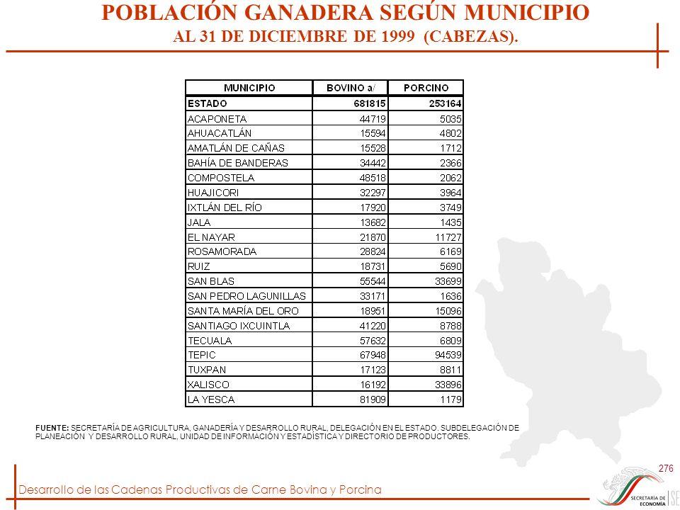 POBLACIÓN GANADERA SEGÚN MUNICIPIO