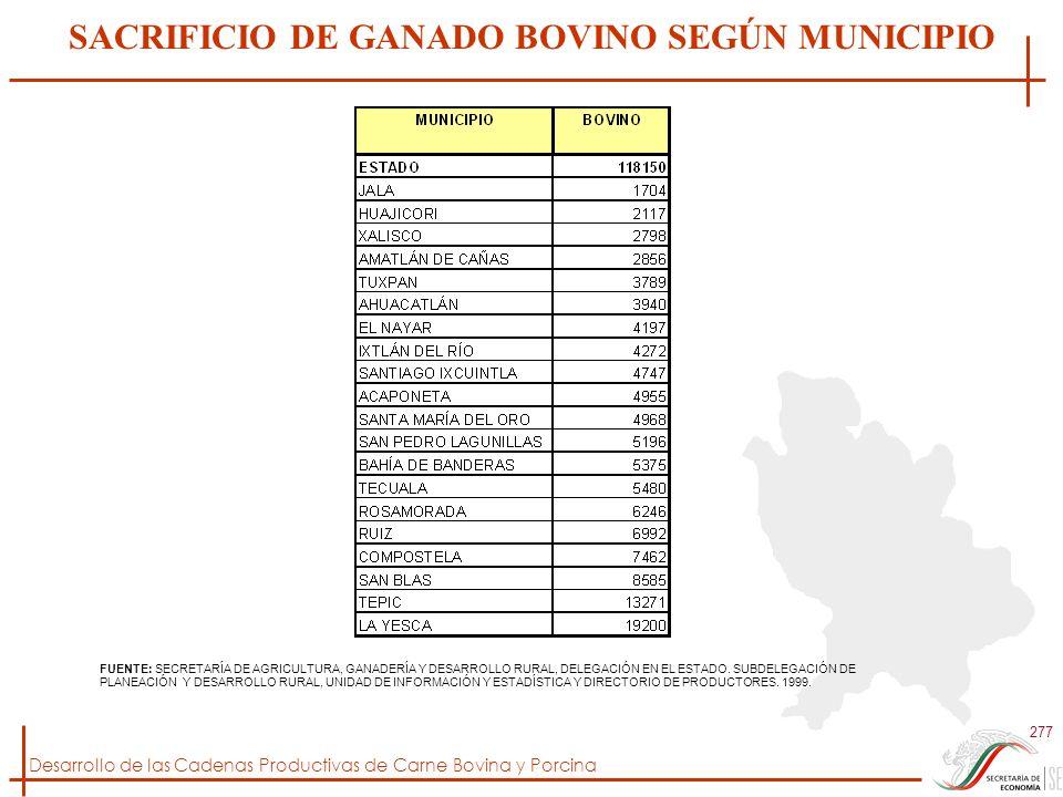 SACRIFICIO DE GANADO BOVINO SEGÚN MUNICIPIO