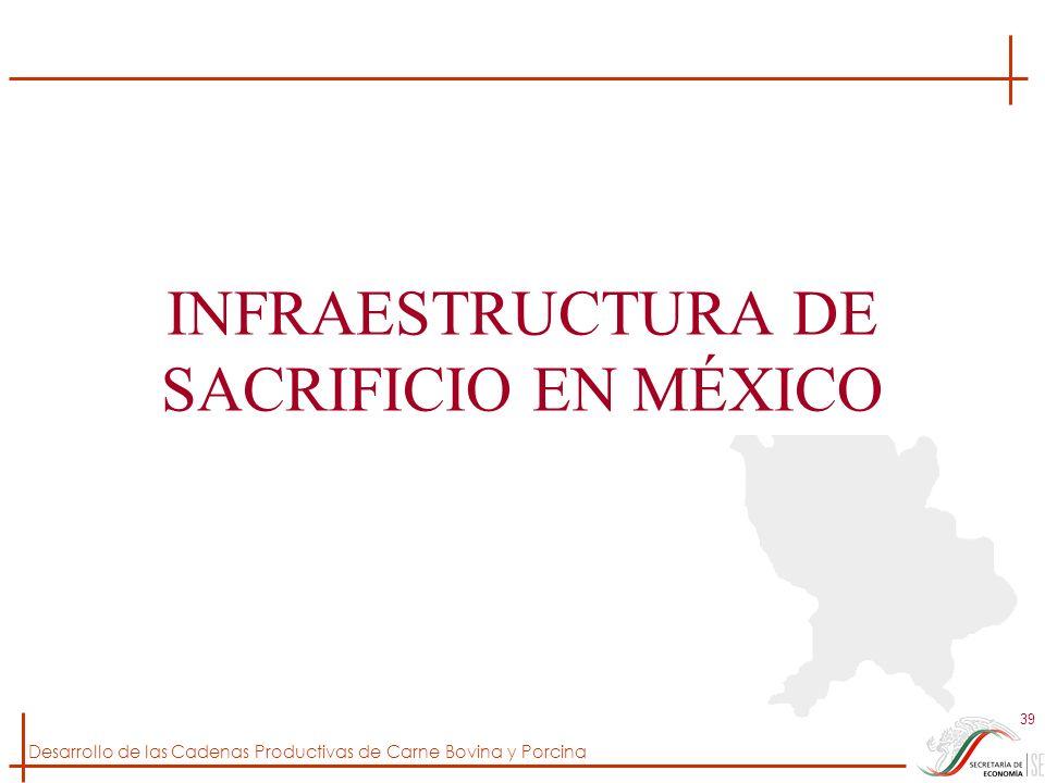 INFRAESTRUCTURA DE SACRIFICIO EN MÉXICO