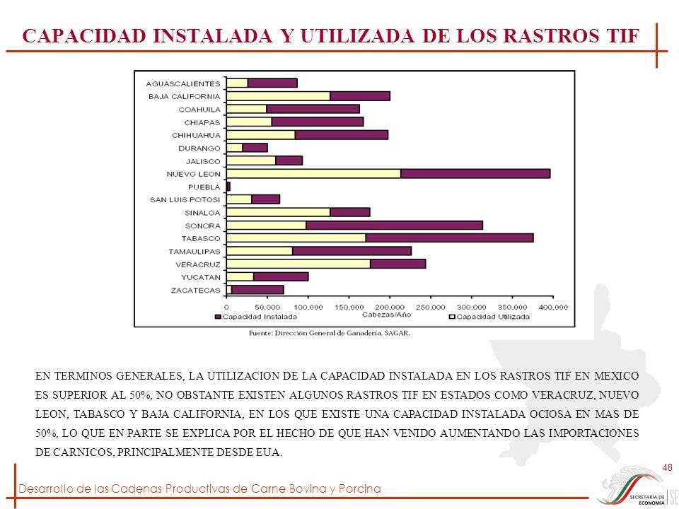 CAPACIDAD INSTALADA Y UTILIZADA DE LOS RASTROS TIF