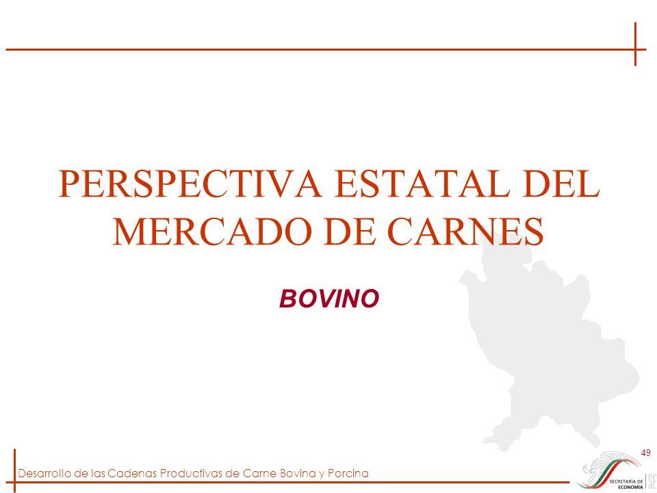 PERSPECTIVA ESTATAL DEL MERCADO DE CARNES