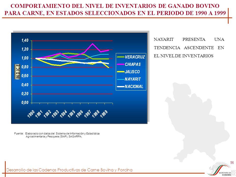 COMPORTAMIENTO DEL NIVEL DE INVENTARIOS DE GANADO BOVINO PARA CARNE, EN ESTADOS SELECCIONADOS EN EL PERIODO DE 1990 A 1999