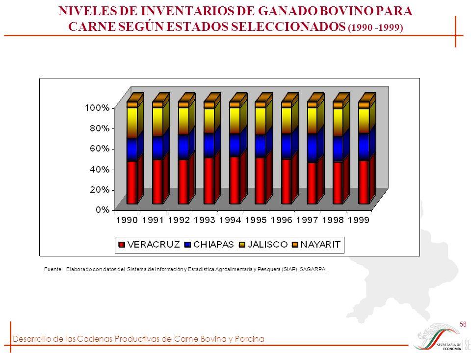 NIVELES DE INVENTARIOS DE GANADO BOVINO PARA CARNE SEGÚN ESTADOS SELECCIONADOS (1990 -1999)