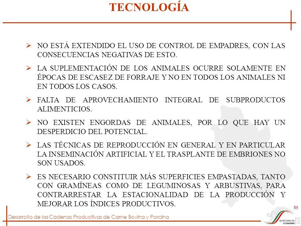 TECNOLOGÍA NO ESTÁ EXTENDIDO EL USO DE CONTROL DE EMPADRES, CON LAS CONSECUENCIAS NEGATIVAS DE ESTO.