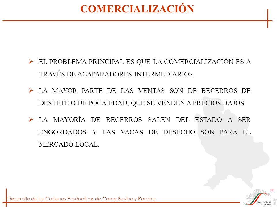 COMERCIALIZACIÓN EL PROBLEMA PRINCIPAL ES QUE LA COMERCIALIZACIÓN ES A TRAVÉS DE ACAPARADORES INTERMEDIARIOS.
