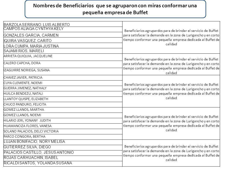 Nombres de Beneficiarios que se agruparon con miras conformar una pequeña empresa de Buffet