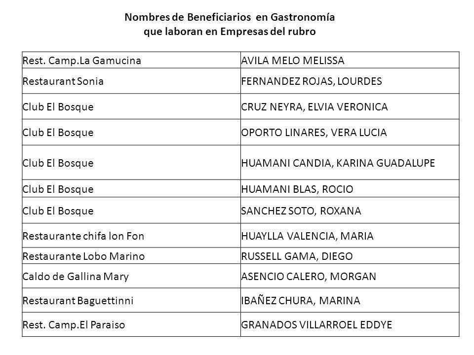 Nombres de Beneficiarios en Gastronomía que laboran en Empresas del rubro