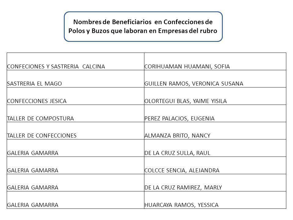 Nombres de Beneficiarios en Confecciones de Polos y Buzos que laboran en Empresas del rubro