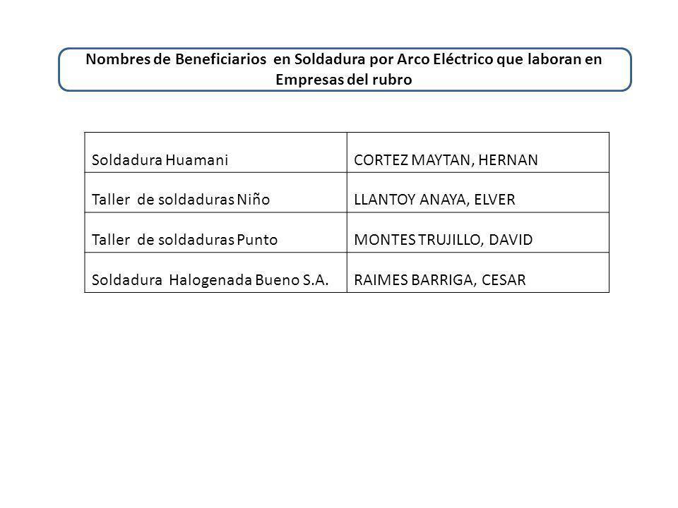 Nombres de Beneficiarios en Soldadura por Arco Eléctrico que laboran en Empresas del rubro