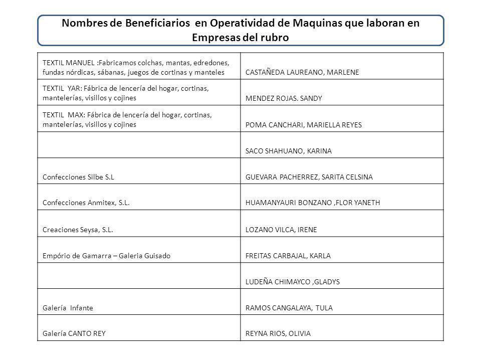 Nombres de Beneficiarios en Operatividad de Maquinas que laboran en Empresas del rubro