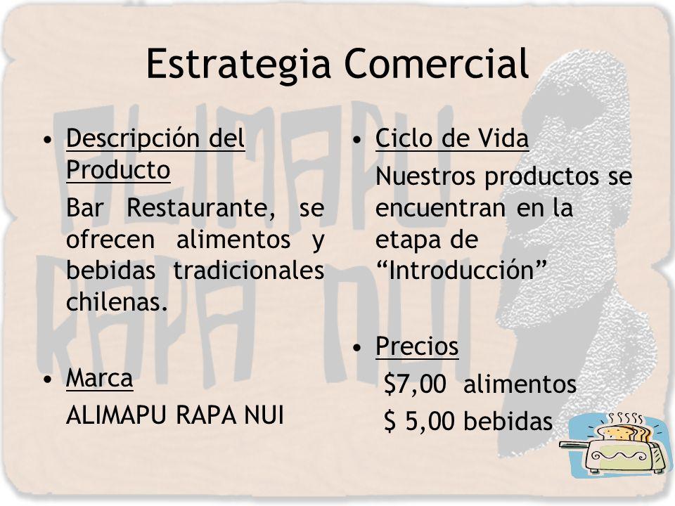 Estrategia Comercial Descripción del Producto