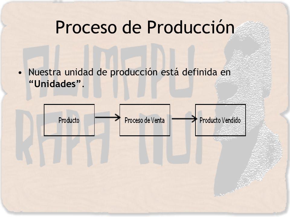 Proceso de Producción Nuestra unidad de producción está definida en Unidades .