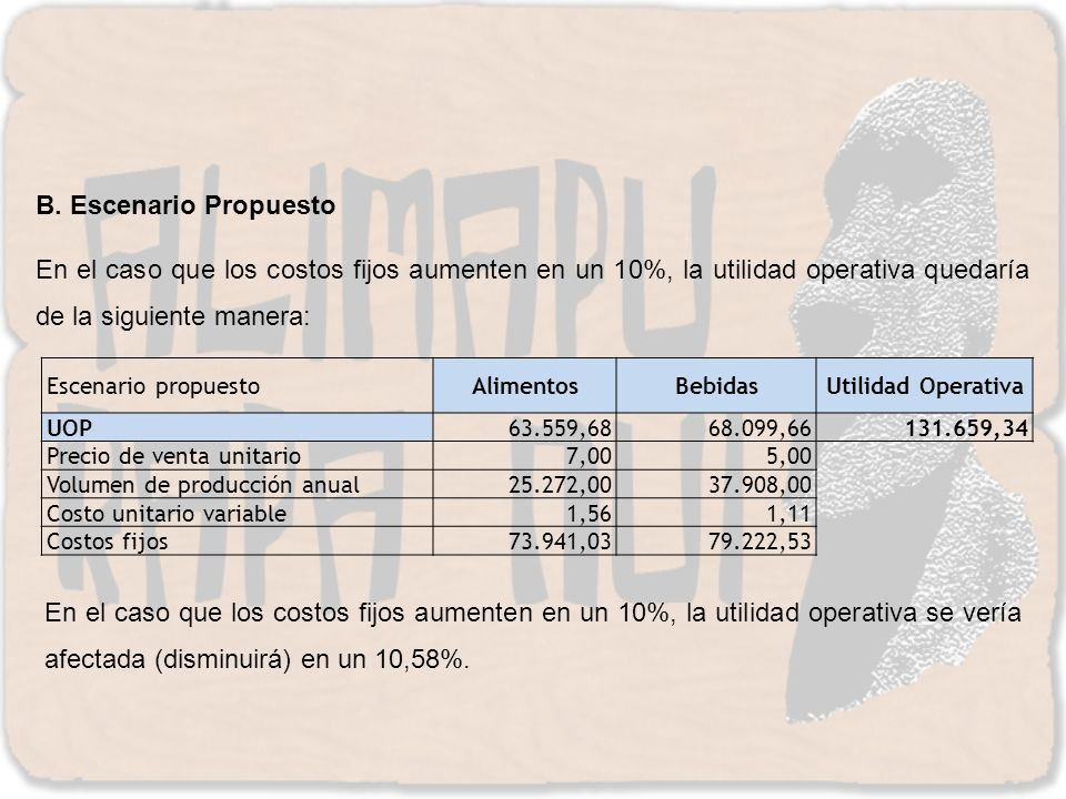 B. Escenario Propuesto En el caso que los costos fijos aumenten en un 10%, la utilidad operativa quedaría de la siguiente manera: