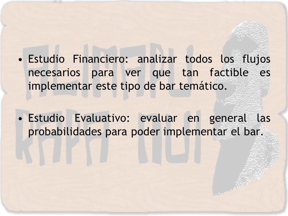 Estudio Financiero: analizar todos los flujos necesarios para ver que tan factible es implementar este tipo de bar temático.