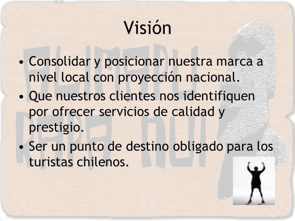 Visión Consolidar y posicionar nuestra marca a nivel local con proyección nacional.