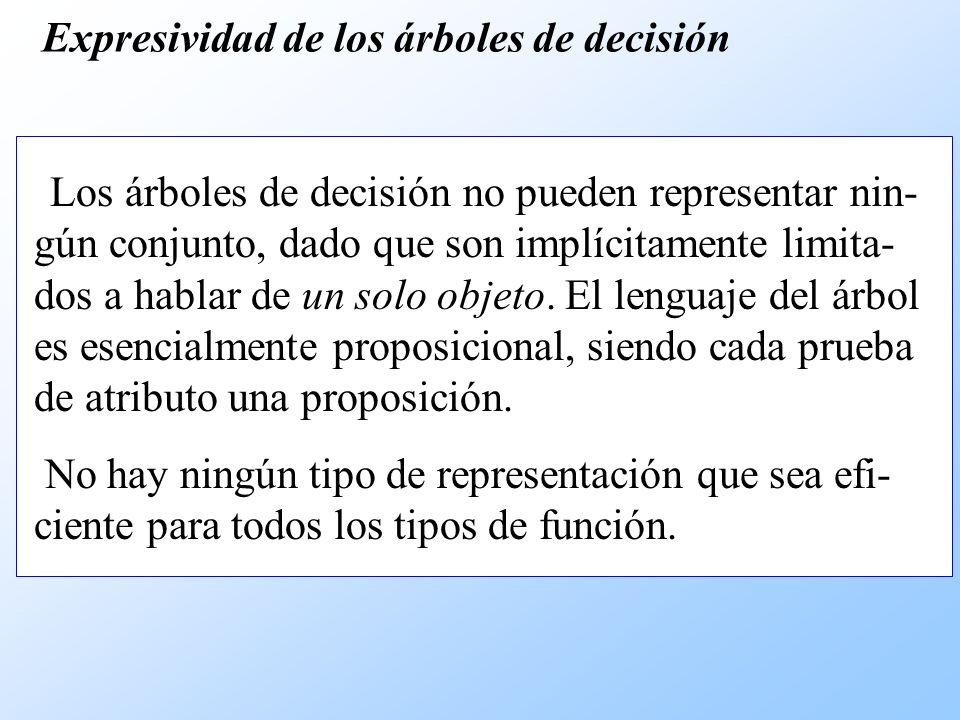 Expresividad de los árboles de decisión