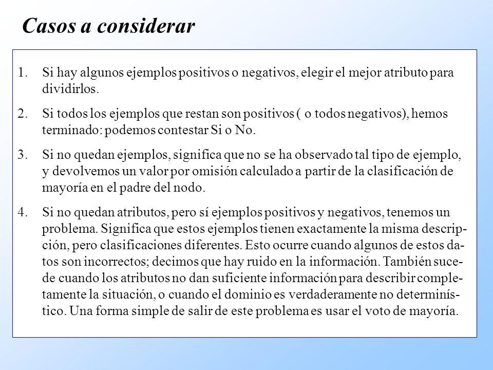 Casos a considerar Si hay algunos ejemplos positivos o negativos, elegir el mejor atributo para dividirlos.