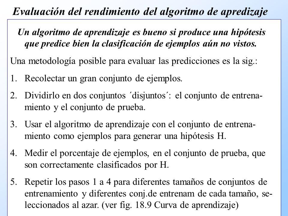 Evaluación del rendimiento del algoritmo de apredizaje