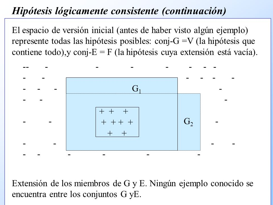 Hipótesis lógicamente consistente (continuación)