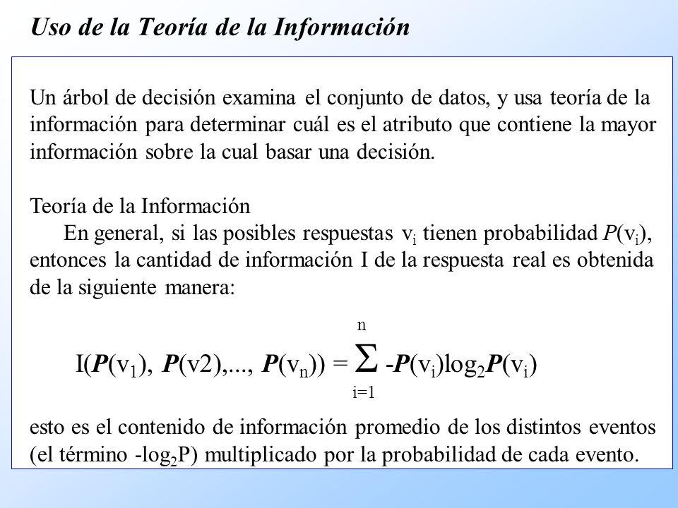 Uso de la Teoría de la Información