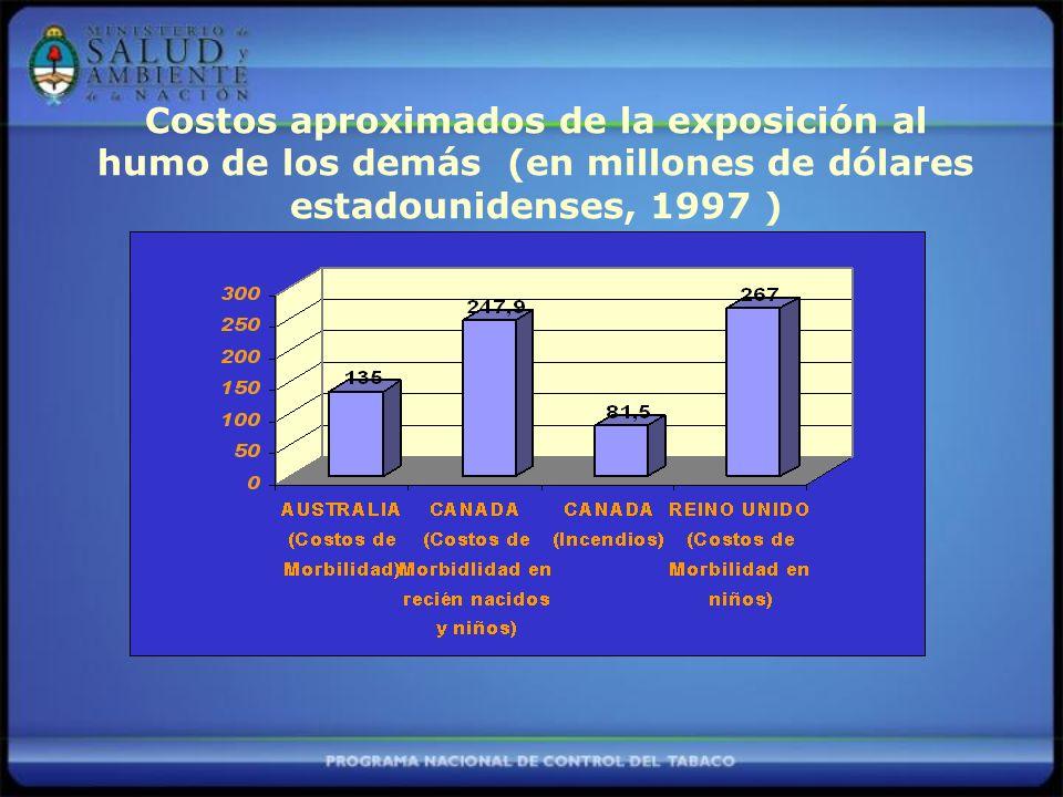 Costos aproximados de la exposición al humo de los demás (en millones de dólares estadounidenses, 1997 )